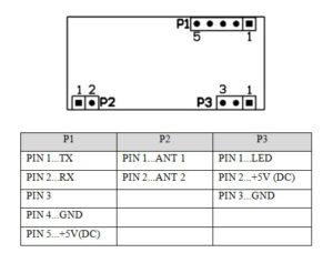 Definisi Pin RFID RDM6300 125 KHz Cara Membuat Rangkaian RFID