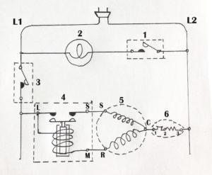 Fungsi Alat-alat Listrik pada Lemari Es